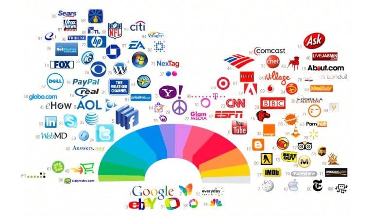 L'influence des couleurs sur les marques et les éléments à prendre en compte dans le choix des marques