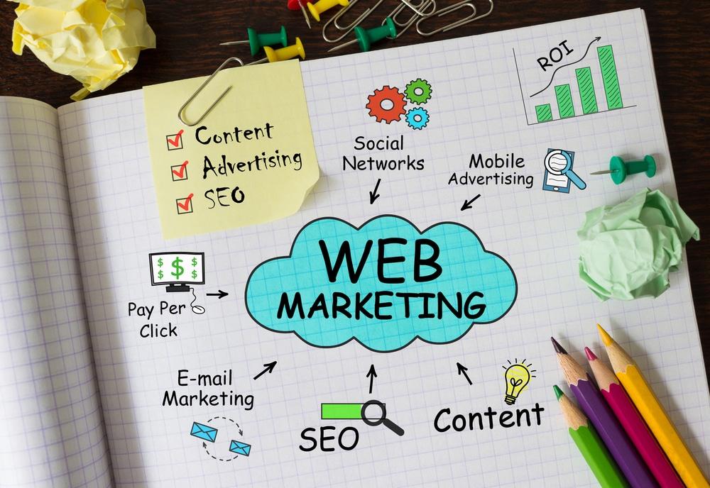 Comment définir sa stratégie digitale en fonction de son business ?
